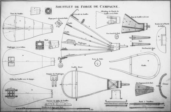 La forge de Campagne au 1/72 ème